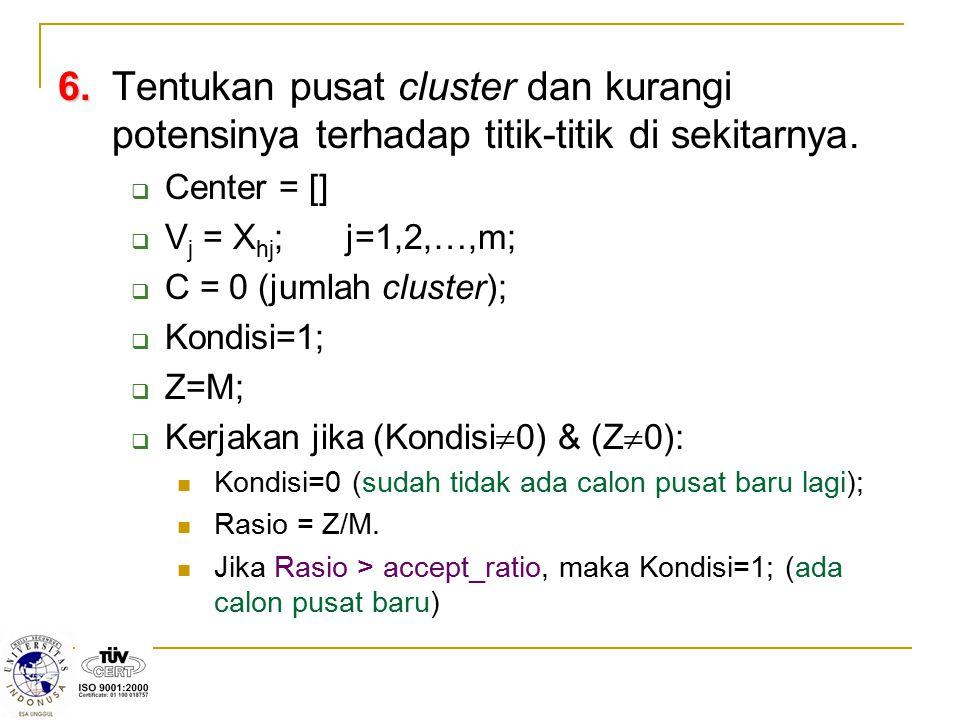 6. Tentukan pusat cluster dan kurangi potensinya terhadap titik-titik di sekitarnya.