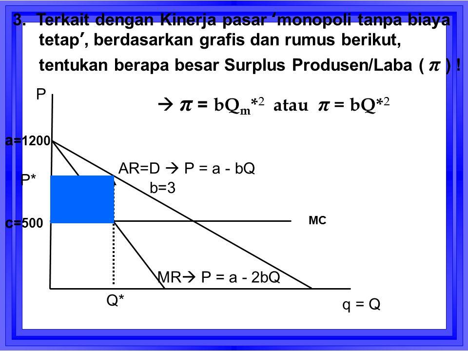 3. Terkait dengan Kinerja pasar 'monopoli tanpa biaya tetap', berdasarkan grafis dan rumus berikut, tentukan berapa besar Surplus Produsen/Laba ( π ) !