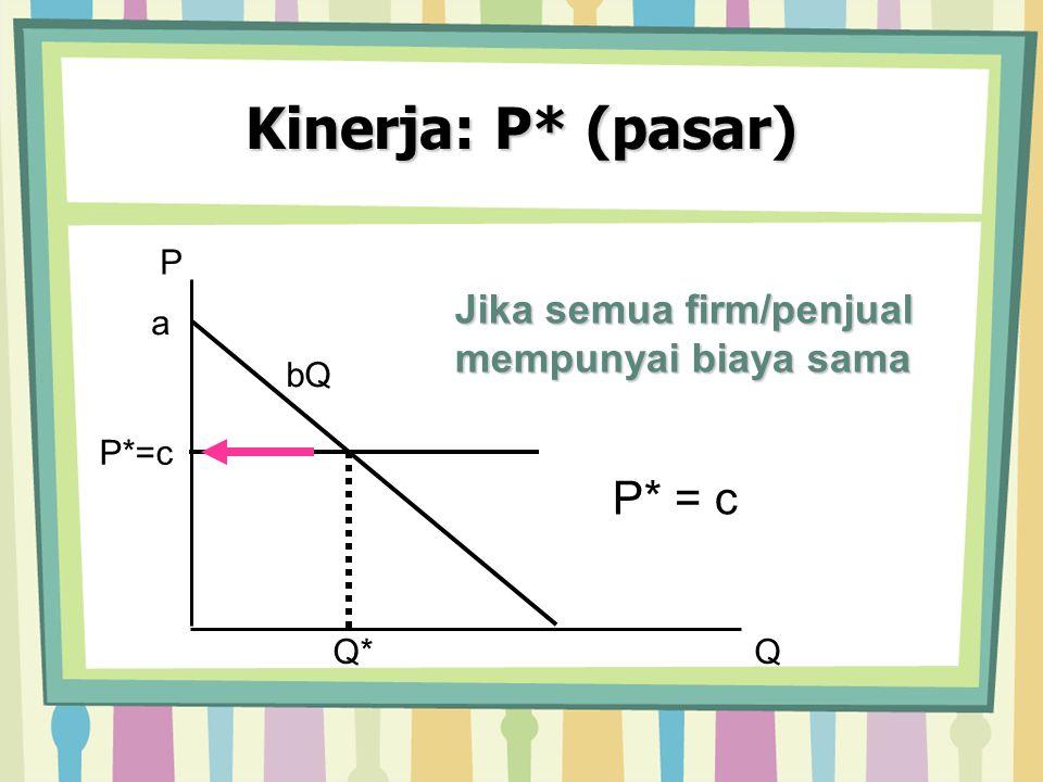 Kinerja: P* (pasar) P* = c
