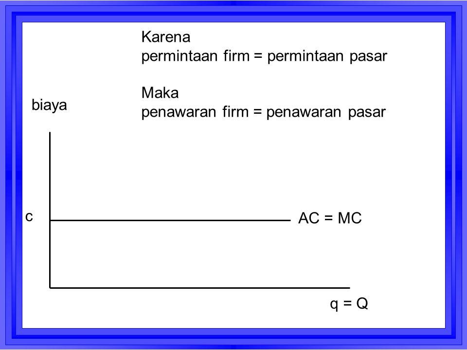 Karena permintaan firm = permintaan pasar. Maka. penawaran firm = penawaran pasar. biaya. c. AC = MC.