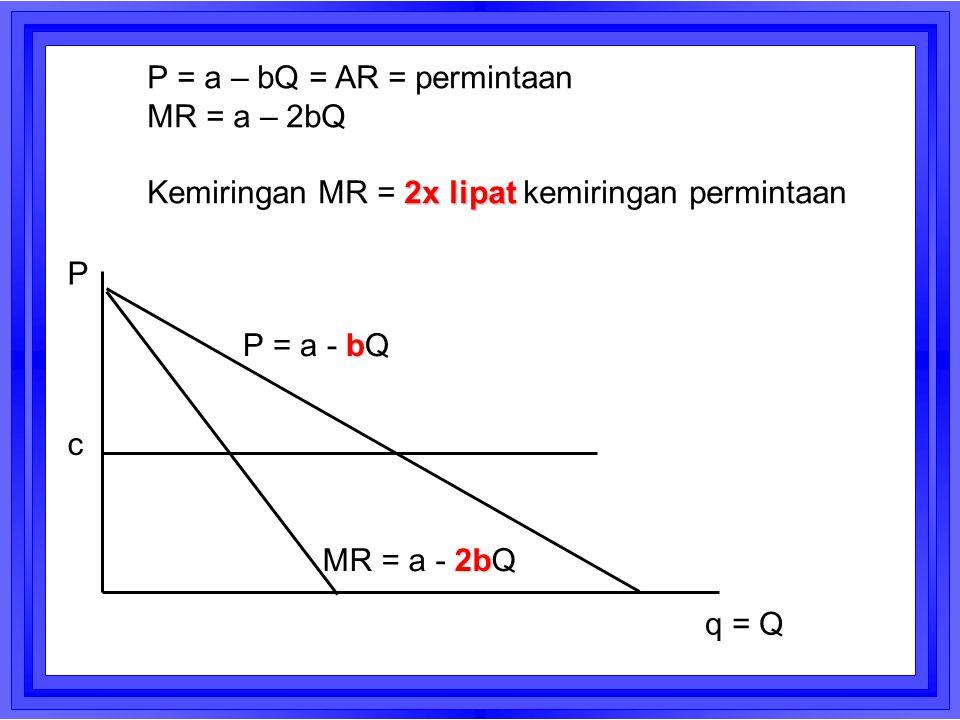 P = a – bQ = AR = permintaan