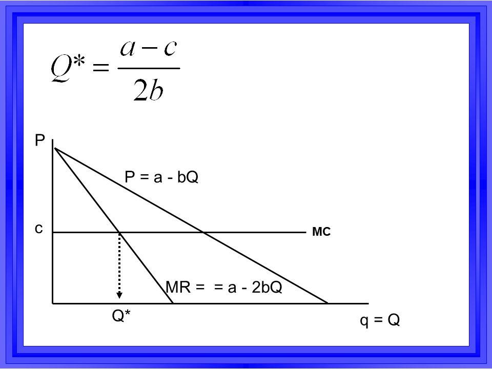 P P = a - bQ c MC MR = = a - 2bQ Q* q = Q