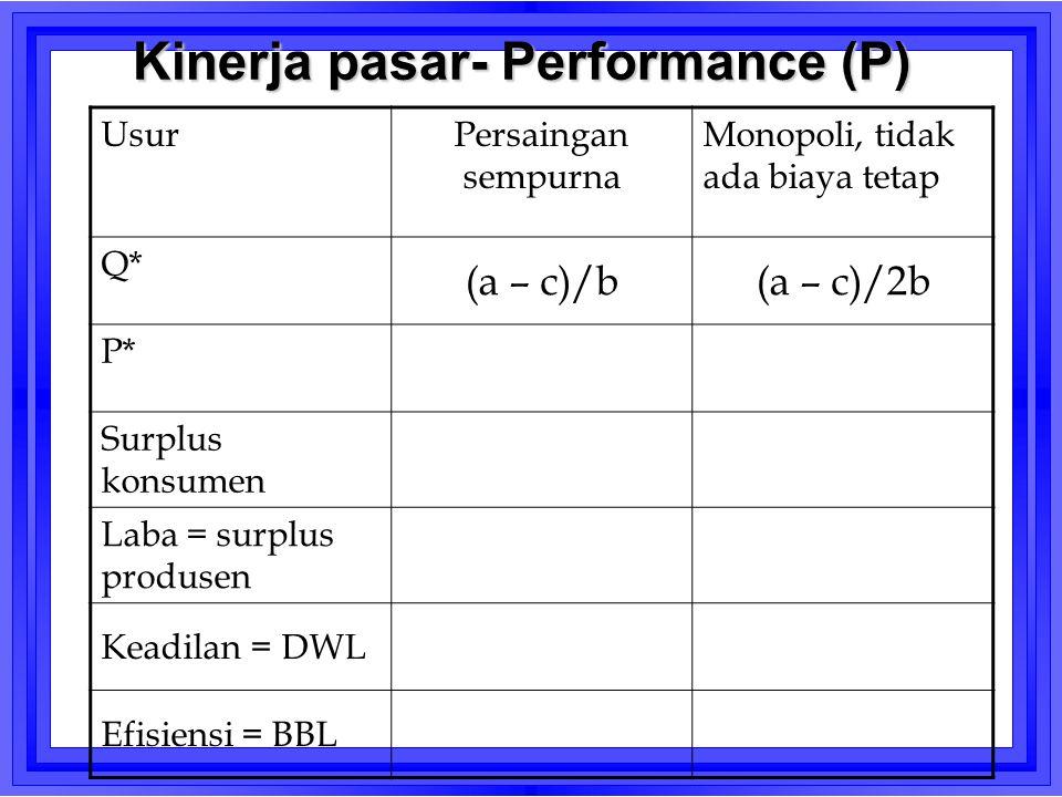 Kinerja pasar- Performance (P)