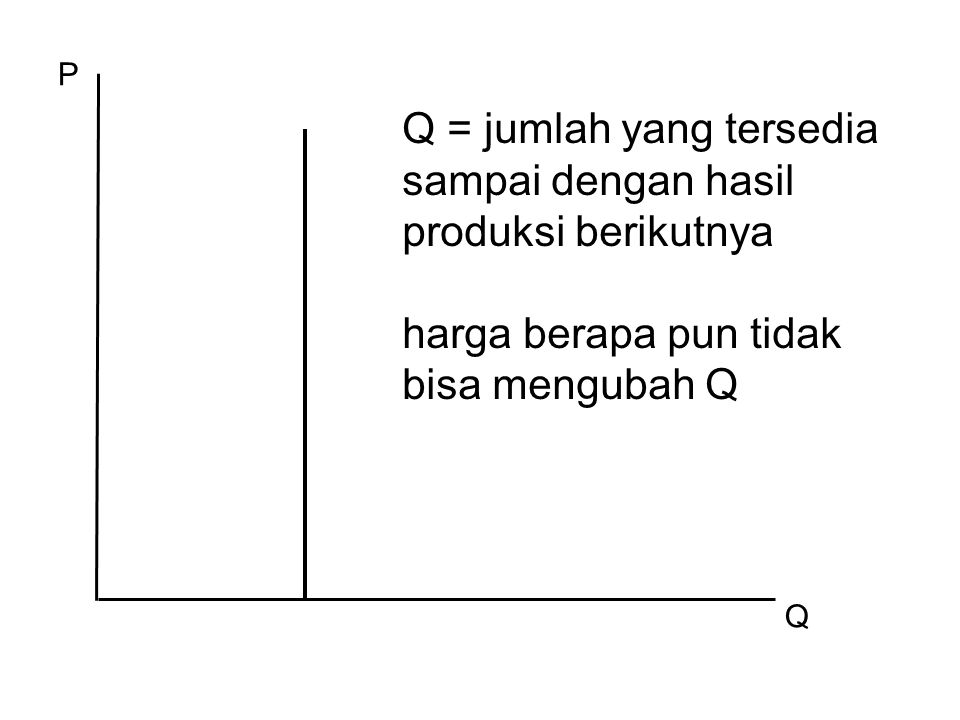 Q = jumlah yang tersedia sampai dengan hasil produksi berikutnya