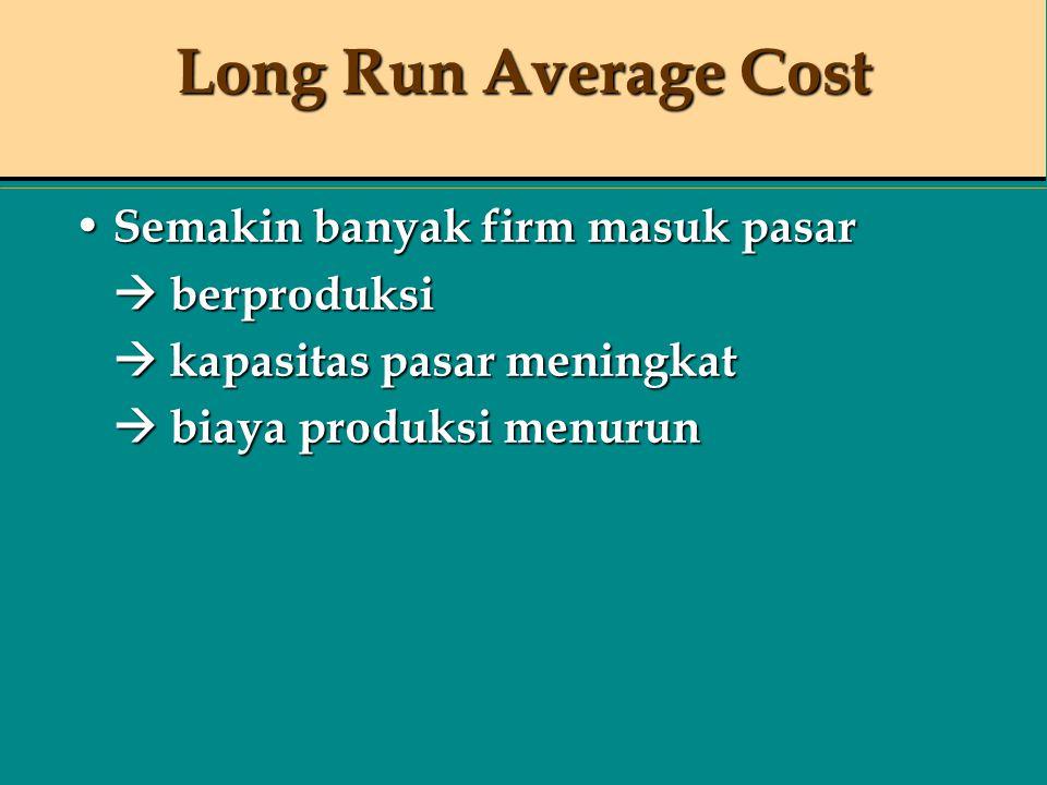Long Run Average Cost Semakin banyak firm masuk pasar  berproduksi