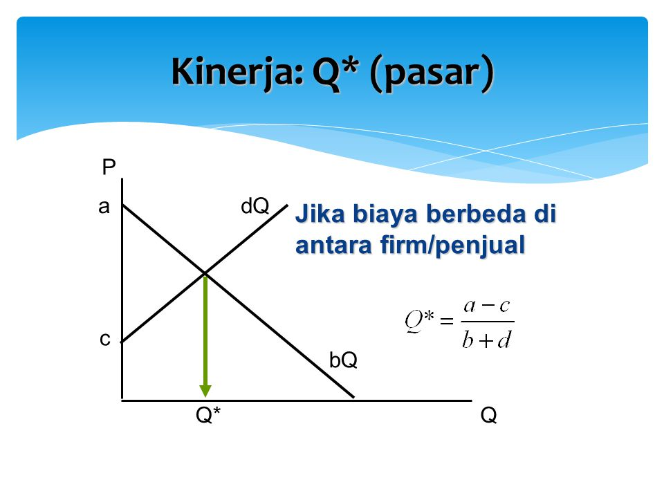 Kinerja: Q* (pasar) Jika biaya berbeda di antara firm/penjual P a dQ c