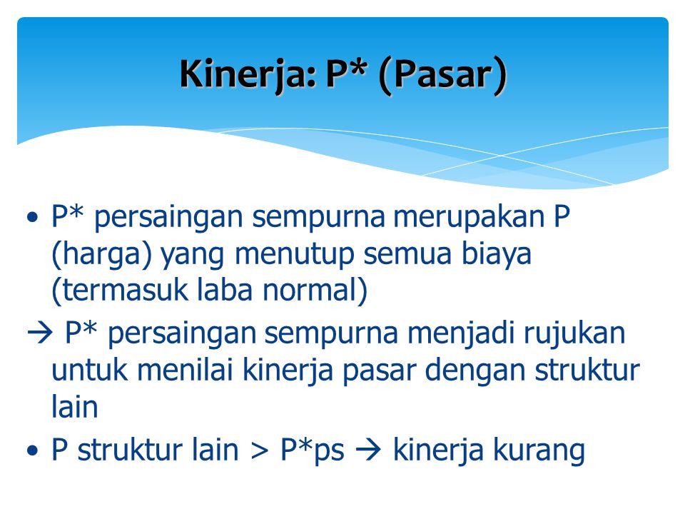 Kinerja: P* (Pasar) P* persaingan sempurna merupakan P (harga) yang menutup semua biaya (termasuk laba normal)