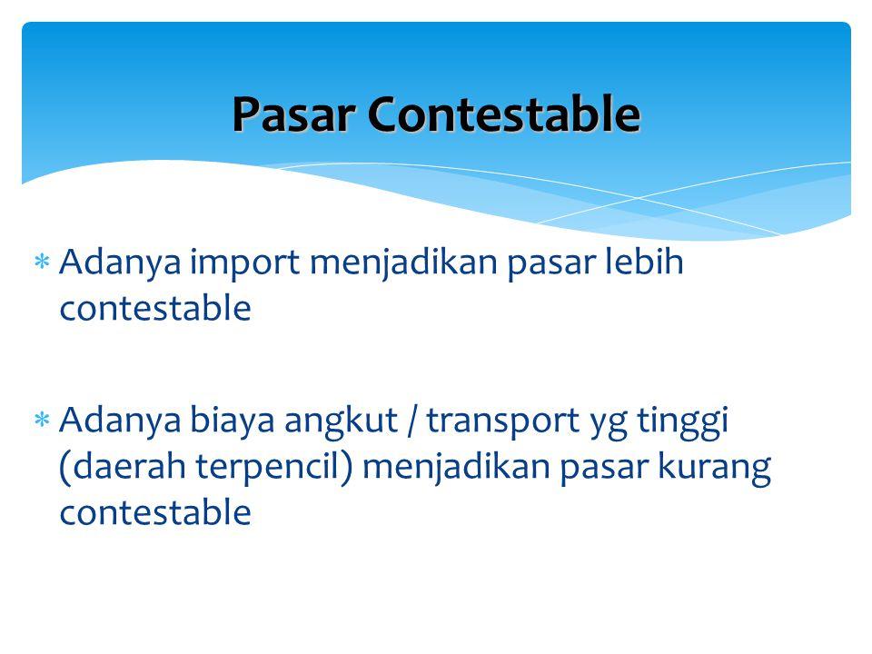 Pasar Contestable Adanya import menjadikan pasar lebih contestable