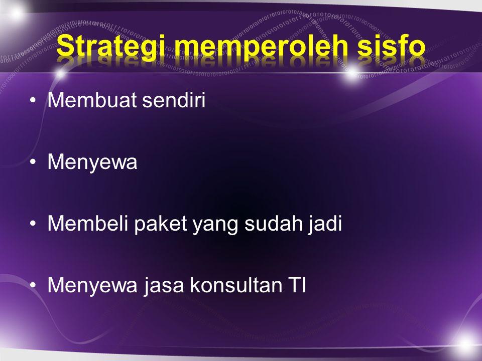 Strategi memperoleh sisfo