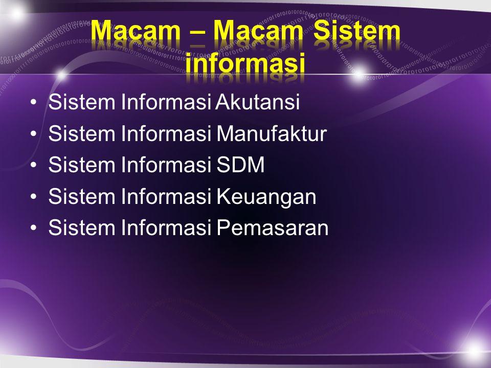Macam – Macam Sistem informasi