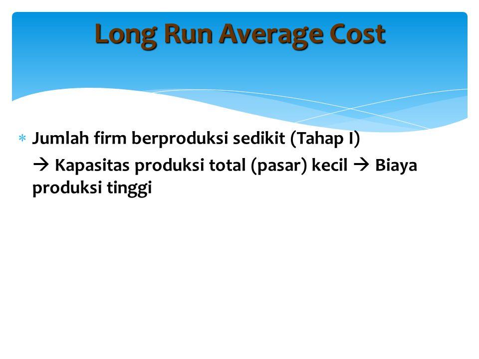 Long Run Average Cost Jumlah firm berproduksi sedikit (Tahap I)
