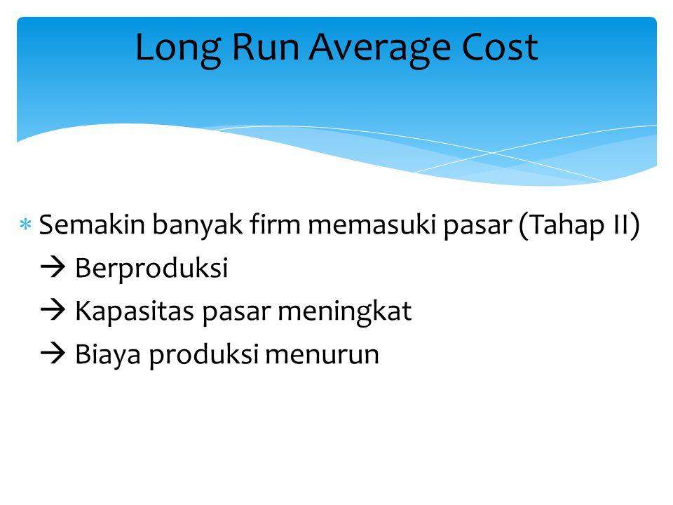 Long Run Average Cost Semakin banyak firm memasuki pasar (Tahap II)