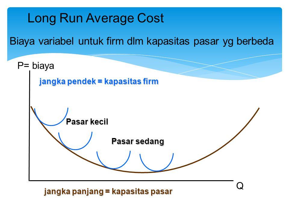 Long Run Average Cost Biaya variabel untuk firm dlm kapasitas pasar yg berbeda. P= biaya. jangka pendek = kapasitas firm.