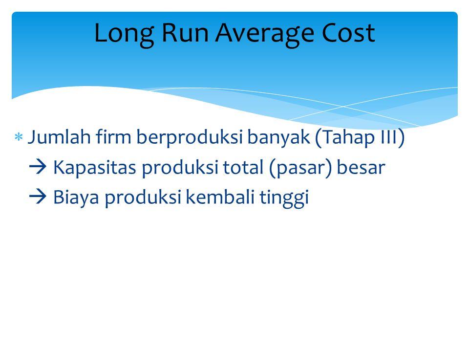 Long Run Average Cost Jumlah firm berproduksi banyak (Tahap III)