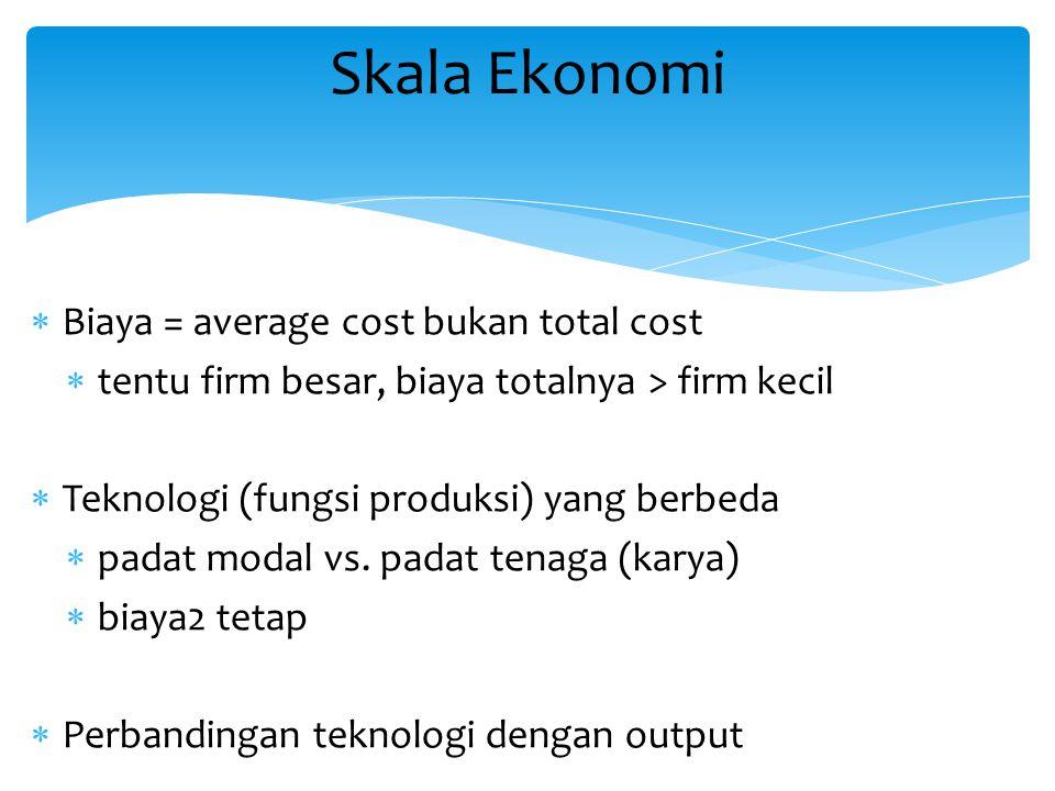 Skala Ekonomi Biaya = average cost bukan total cost