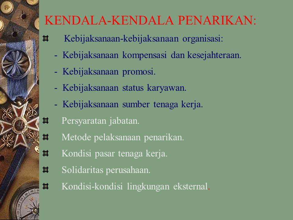 KENDALA-KENDALA PENARIKAN: