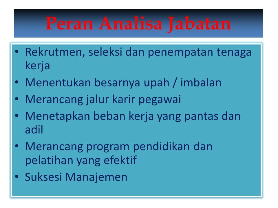 Peran Analisa Jabatan Rekrutmen, seleksi dan penempatan tenaga kerja