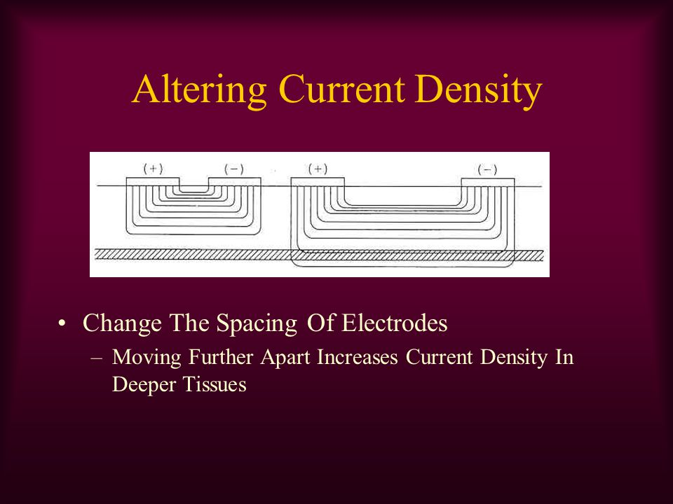 Altering Current Density