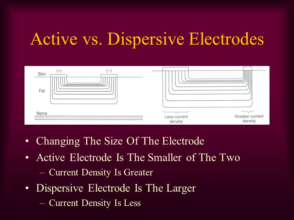 Active vs. Dispersive Electrodes