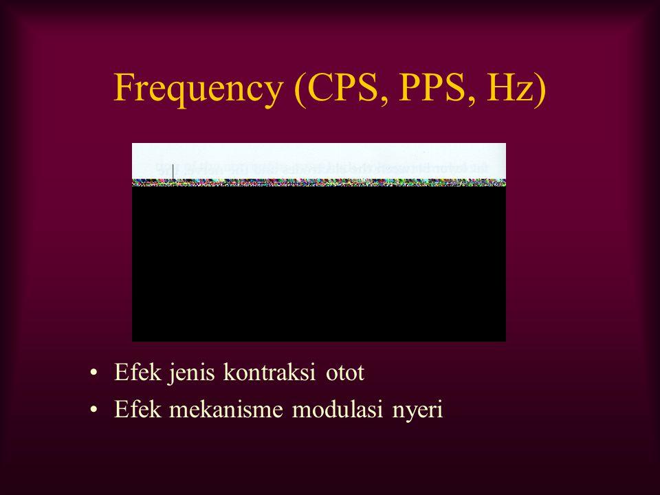 Frequency (CPS, PPS, Hz) Efek jenis kontraksi otot