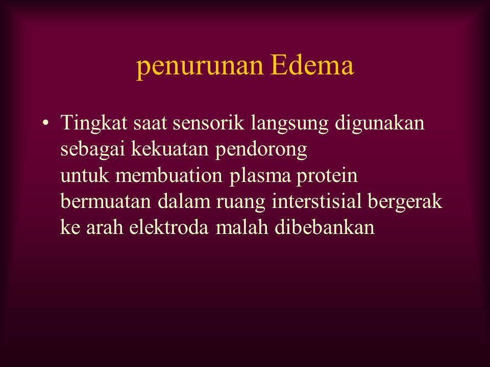 penurunan Edema