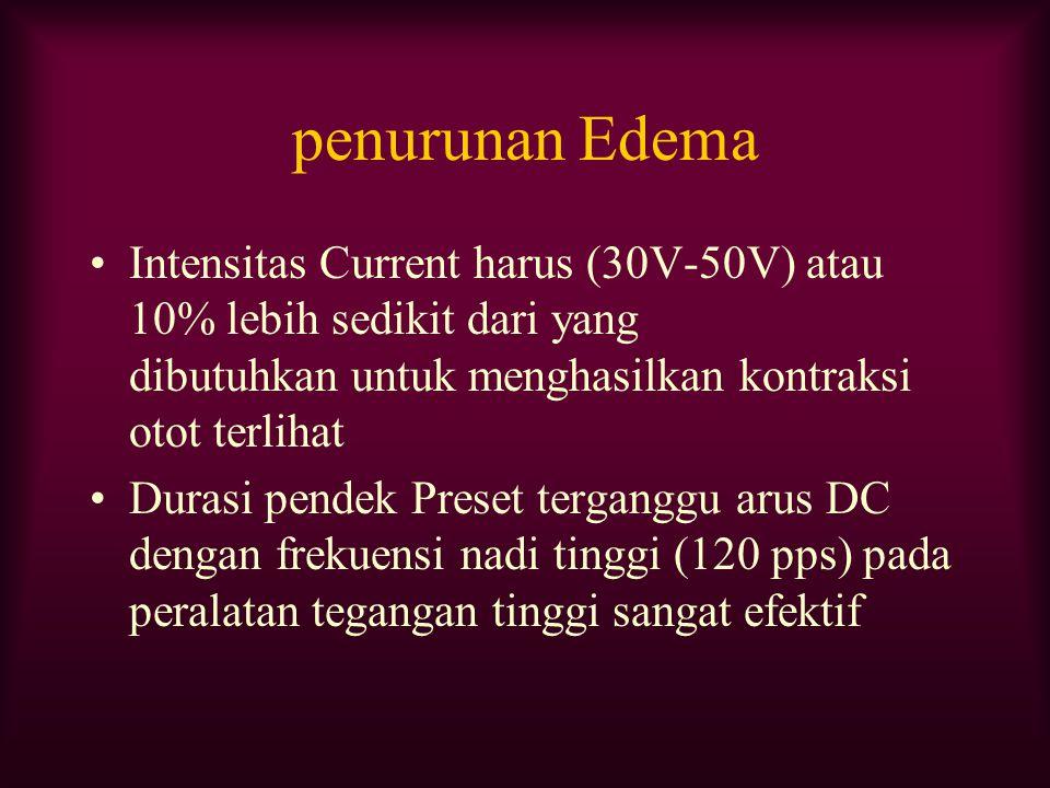 penurunan Edema Intensitas Current harus (30V-50V) atau 10% lebih sedikit dari yang dibutuhkan untuk menghasilkan kontraksi otot terlihat.
