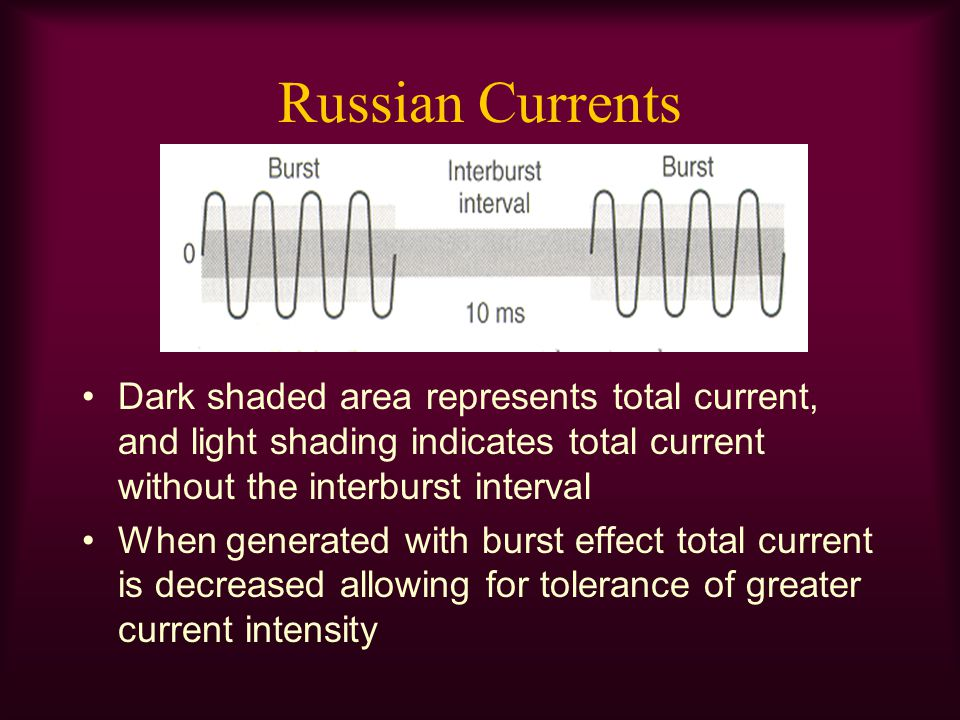 Russian Currents Dark shaded area represents total current, and light shading indicates total current without the interburst interval.