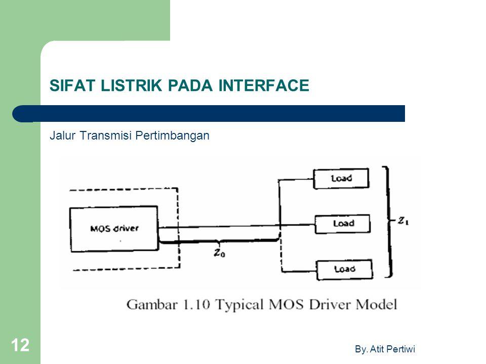 SIFAT LISTRIK PADA INTERFACE