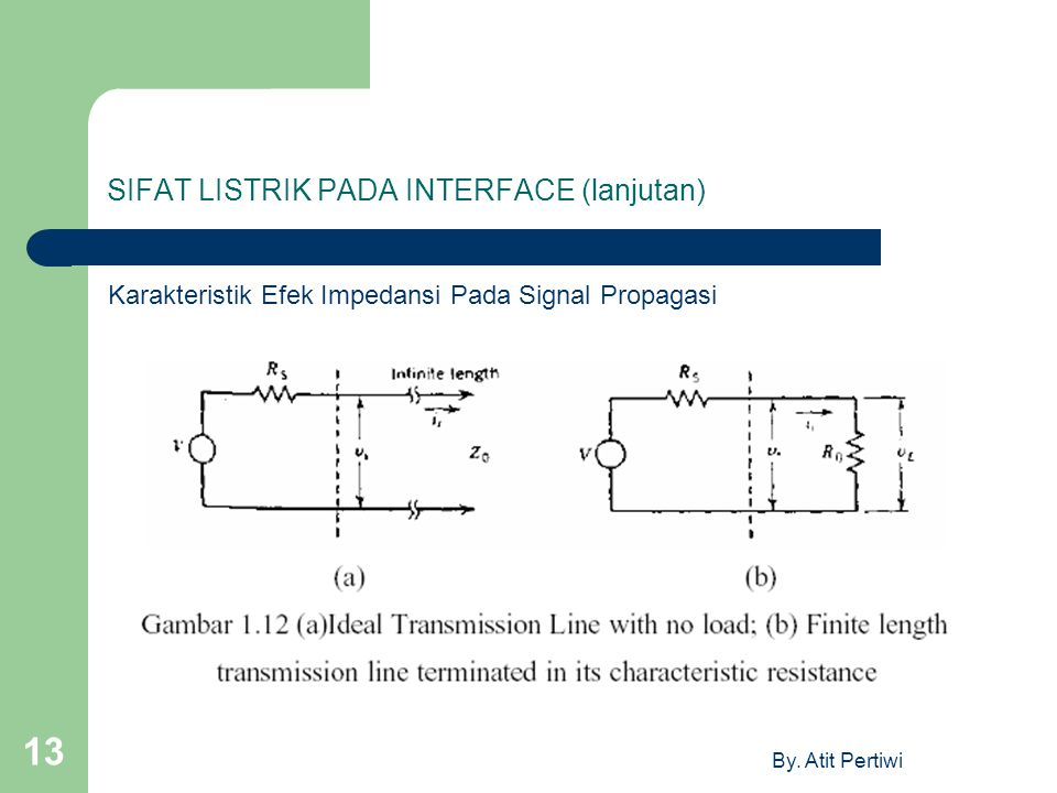 SIFAT LISTRIK PADA INTERFACE (lanjutan)