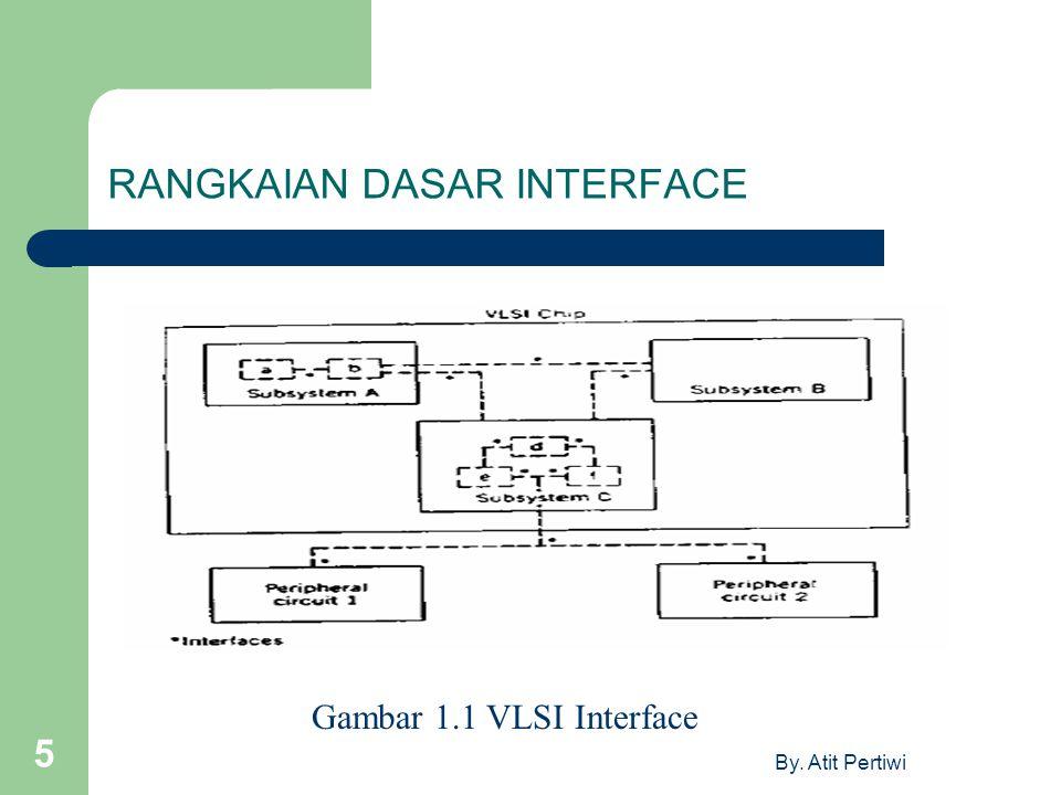 RANGKAIAN DASAR INTERFACE