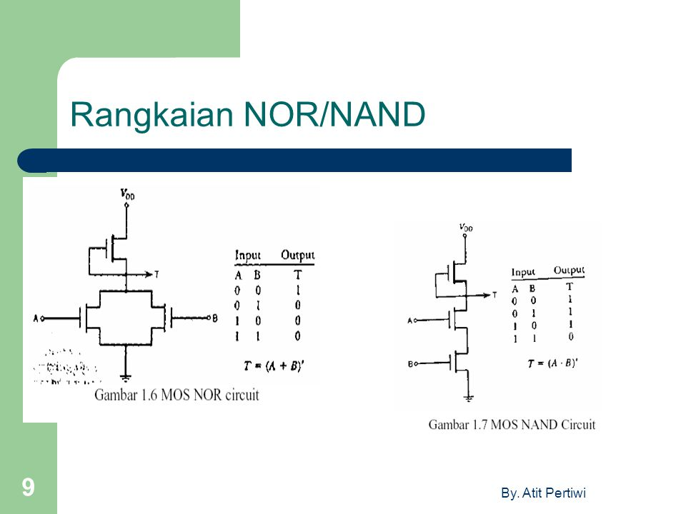 Rangkaian NOR/NAND By. Atit Pertiwi