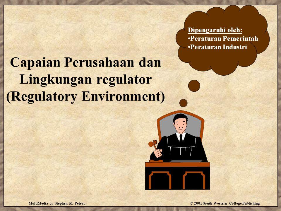 Capaian Perusahaan dan Lingkungan regulator (Regulatory Environment)