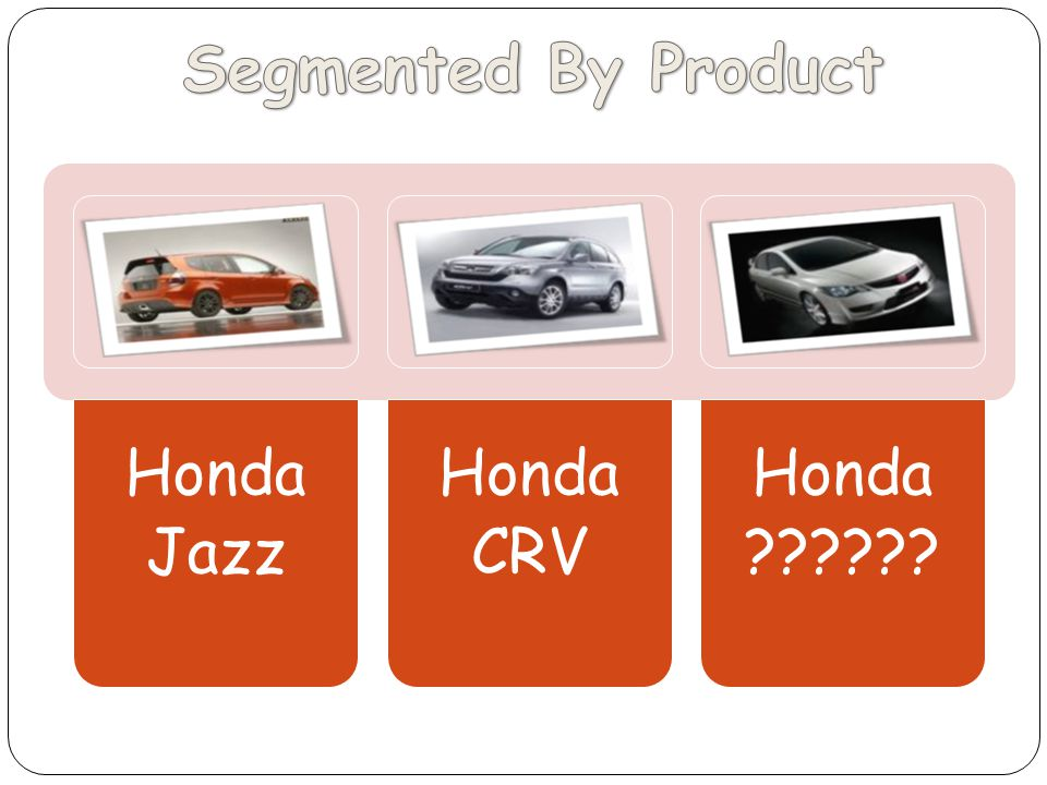 Segmented By Product Honda Jazz Honda CRV Honda