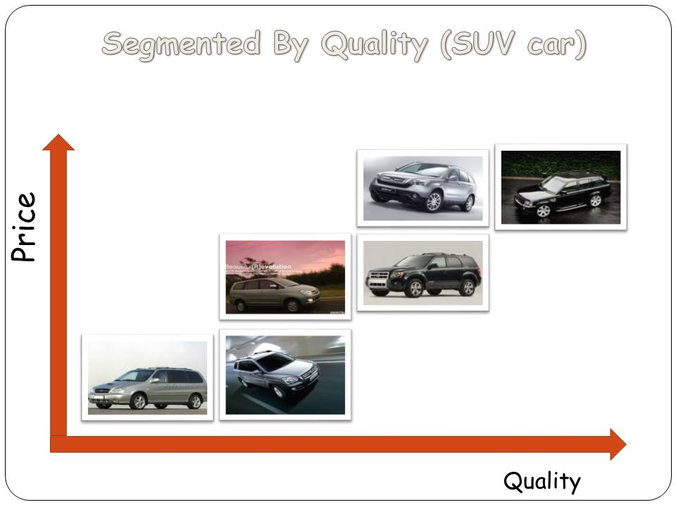 Segmented By Quality (SUV car)