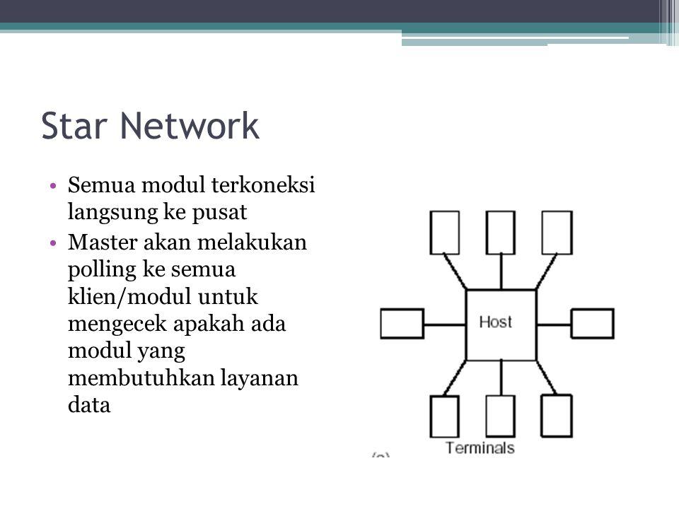 Star Network Semua modul terkoneksi langsung ke pusat