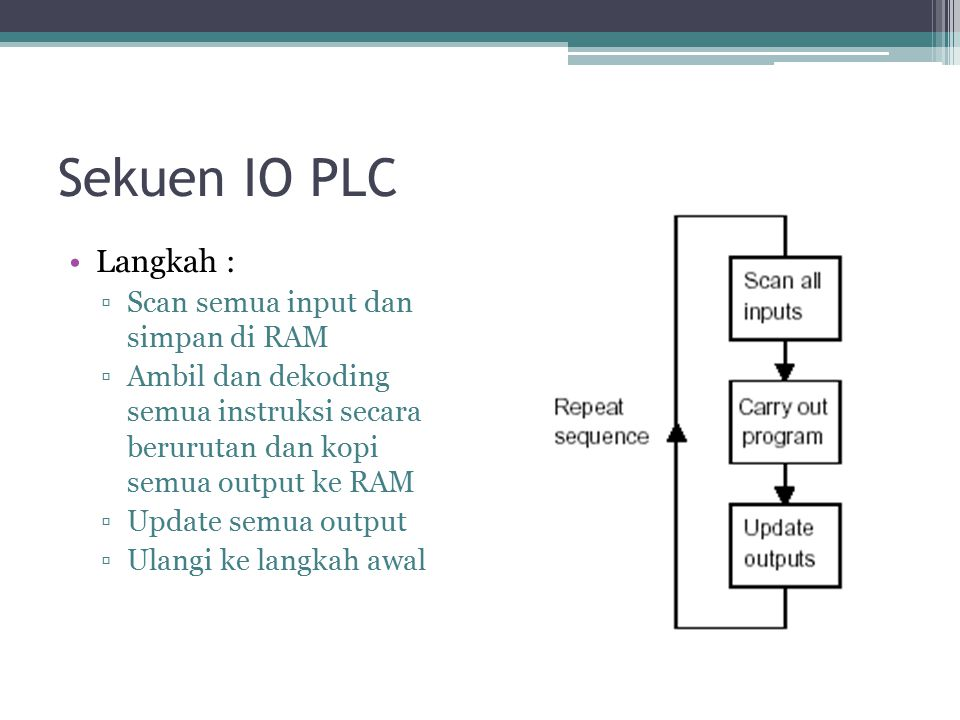 Sekuen IO PLC Langkah : Scan semua input dan simpan di RAM