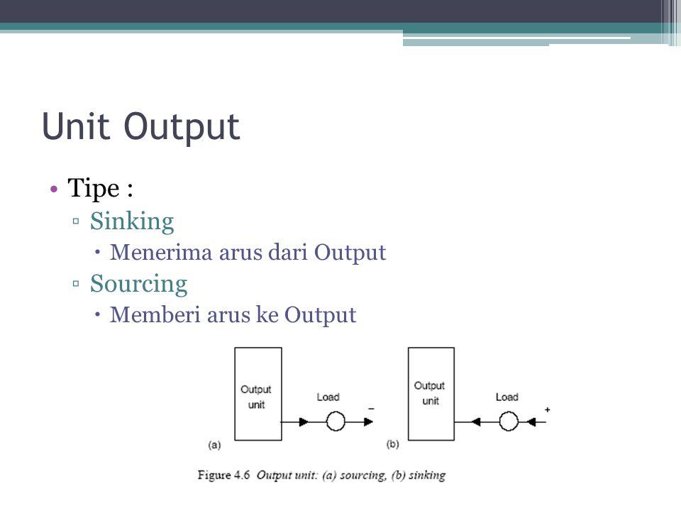 Unit Output Tipe : Sinking Sourcing Menerima arus dari Output