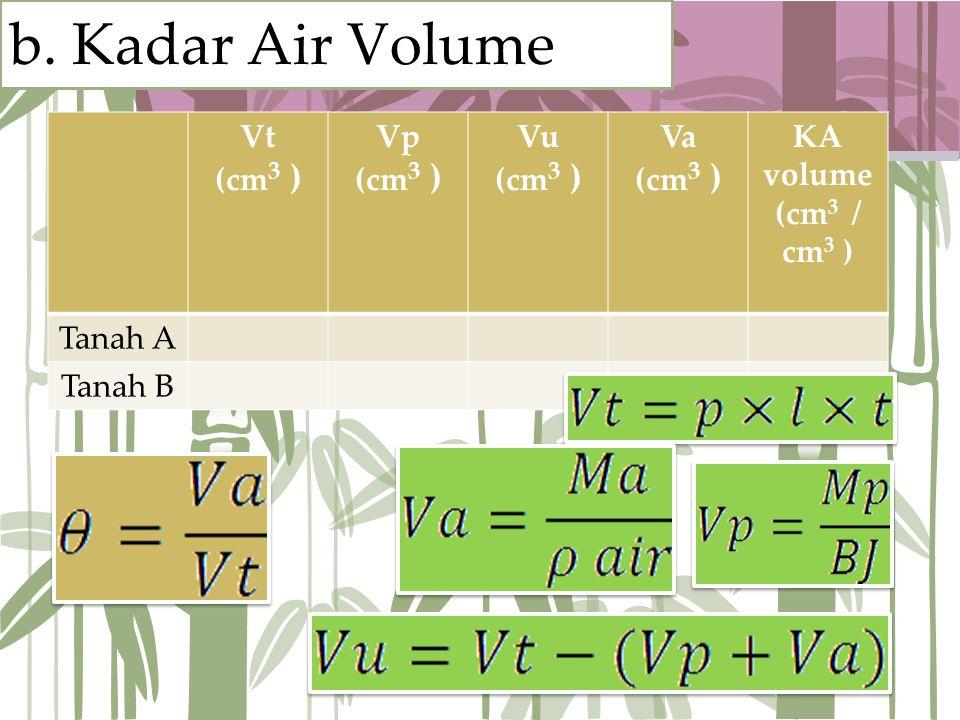 b. Kadar Air Volume Vt (cm3 ) Vp Vu Va KA volume (cm3 / cm3 ) Tanah A