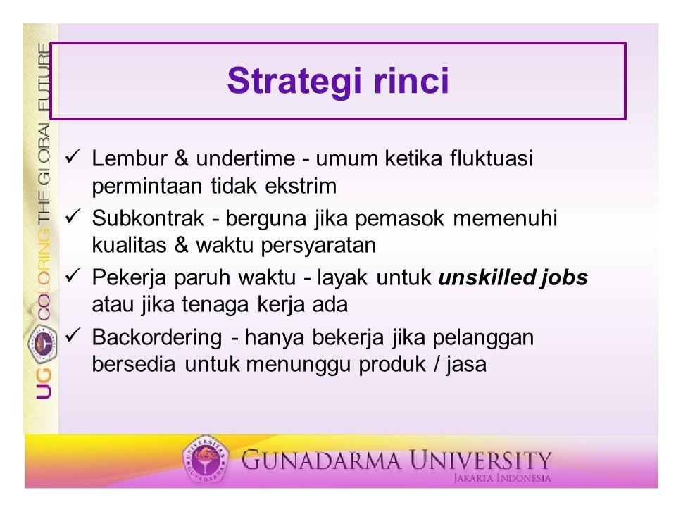 Strategi rinci Lembur & undertime - umum ketika fluktuasi permintaan tidak ekstrim.