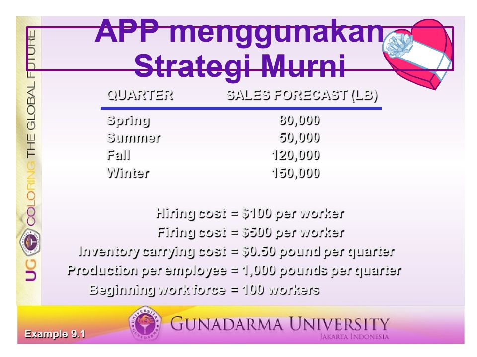 APP menggunakan Strategi Murni