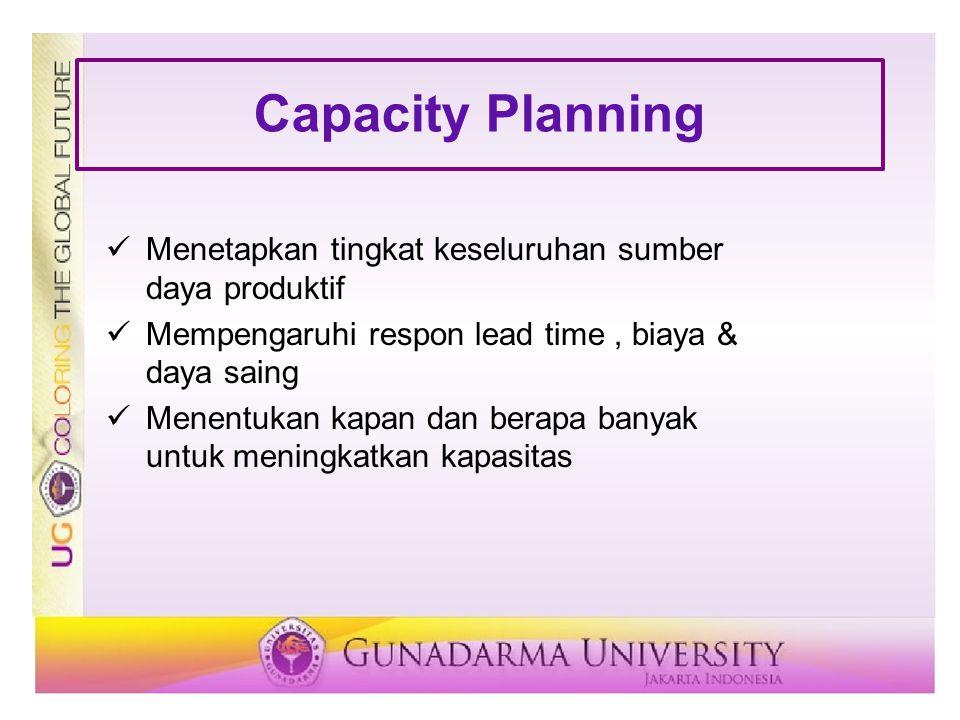 Capacity Planning Menetapkan tingkat keseluruhan sumber daya produktif