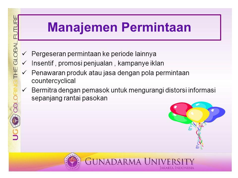 Manajemen Permintaan Pergeseran permintaan ke periode lainnya