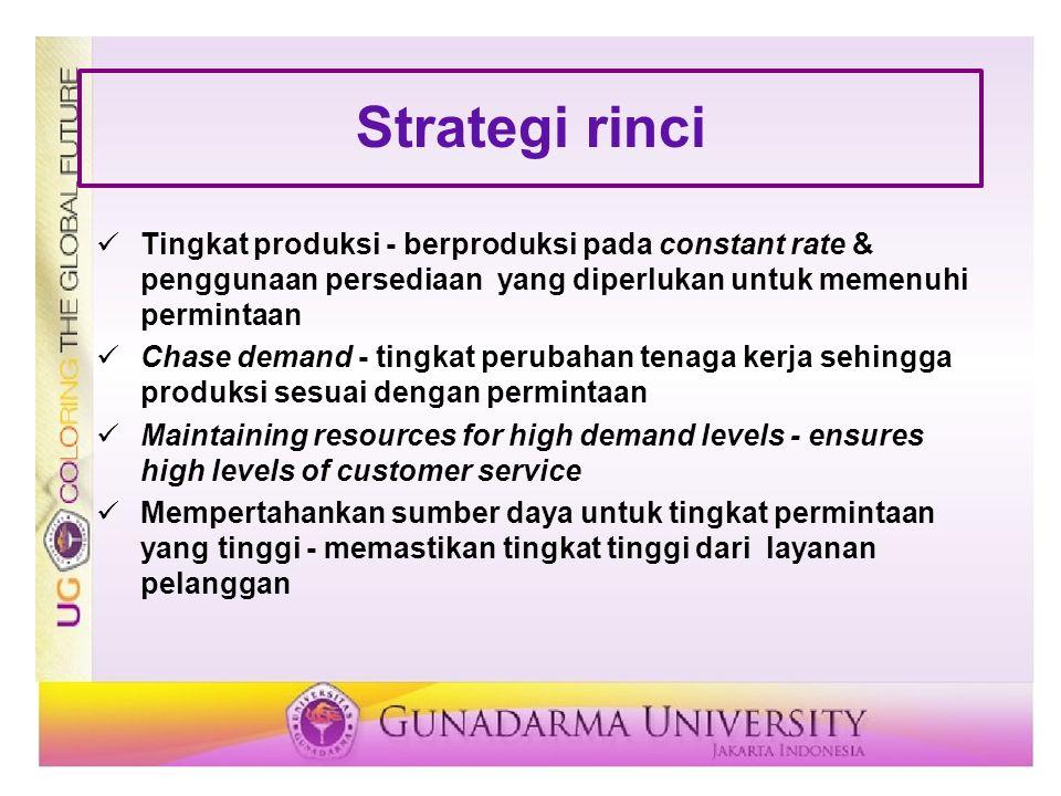 Strategi rinci Tingkat produksi - berproduksi pada constant rate & penggunaan persediaan yang diperlukan untuk memenuhi permintaan.