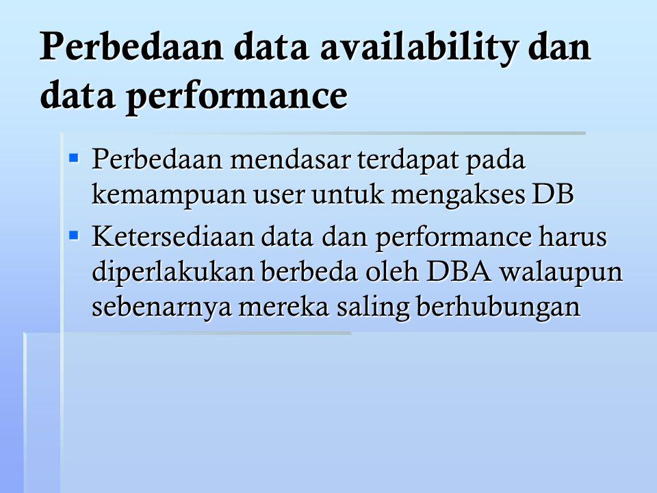 Perbedaan data availability dan data performance