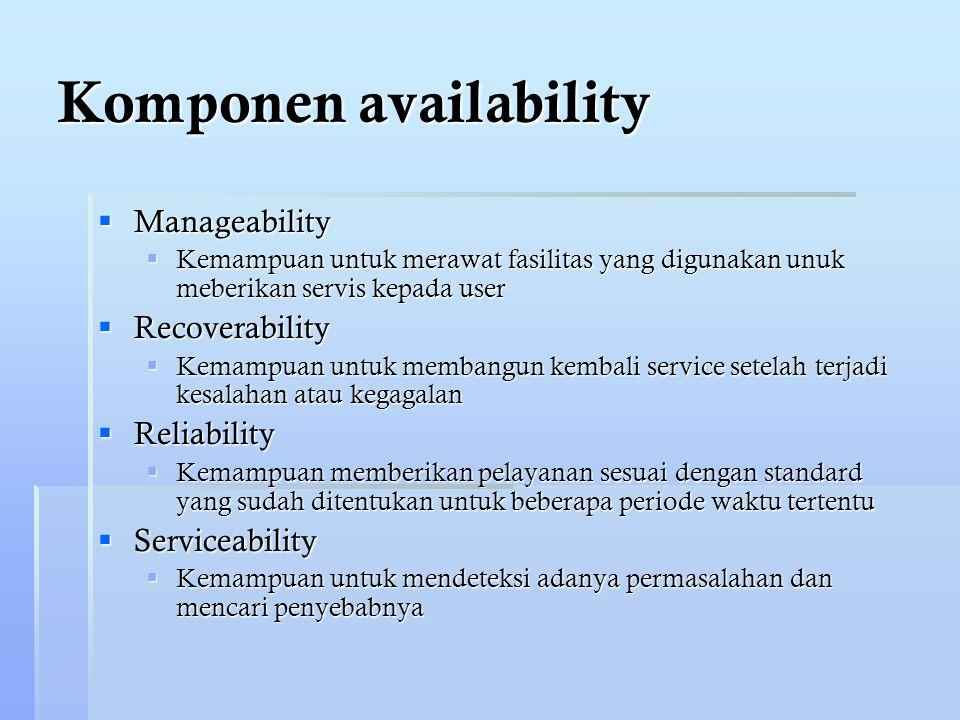 Komponen availability