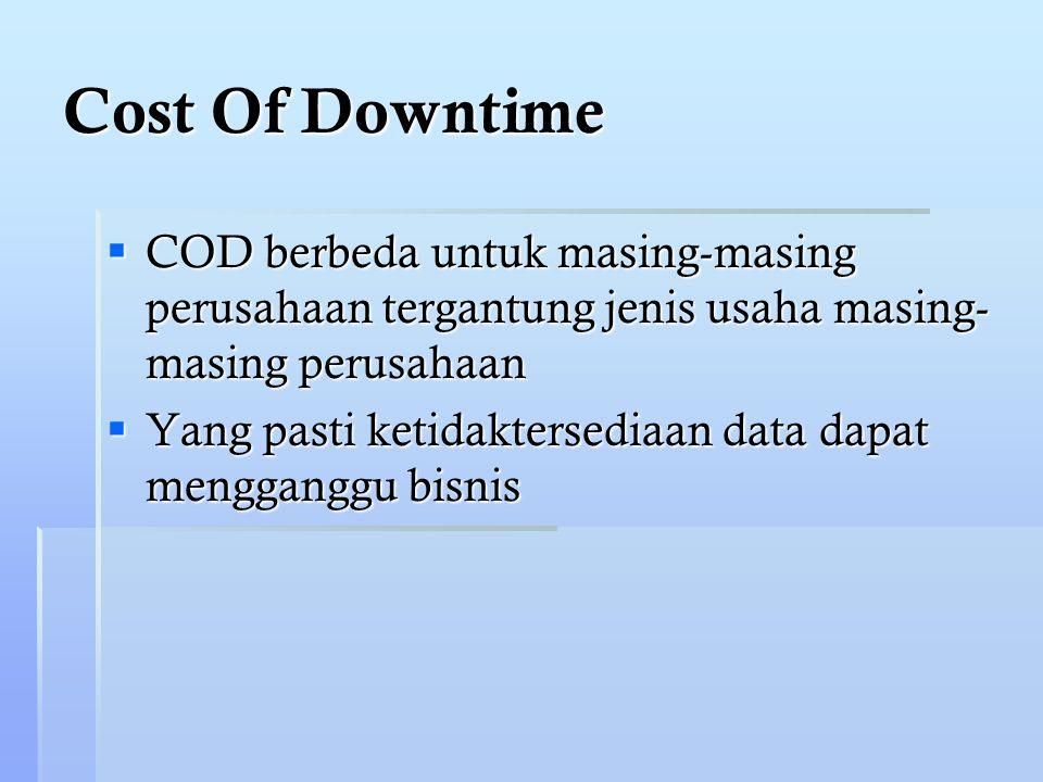 Cost Of Downtime COD berbeda untuk masing-masing perusahaan tergantung jenis usaha masing-masing perusahaan.
