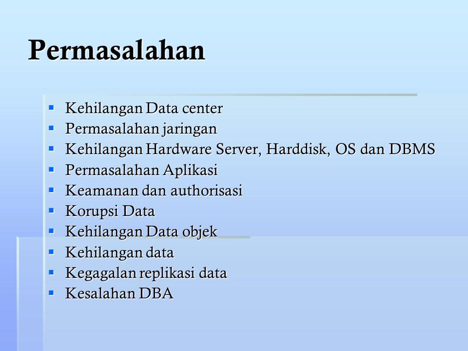 Permasalahan Kehilangan Data center Permasalahan jaringan
