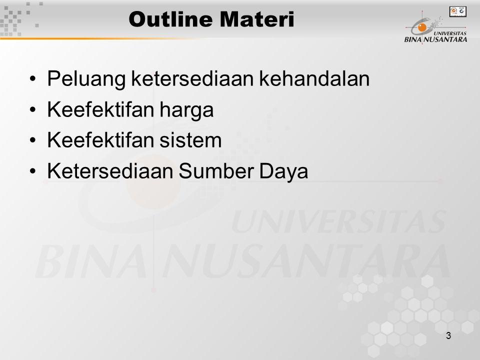Outline Materi Peluang ketersediaan kehandalan. Keefektifan harga.