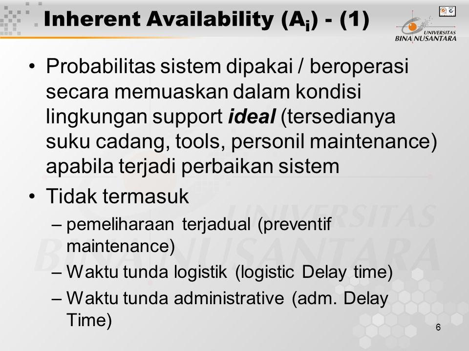Inherent Availability (Ai) - (1)
