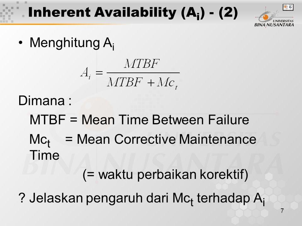 Inherent Availability (Ai) - (2)